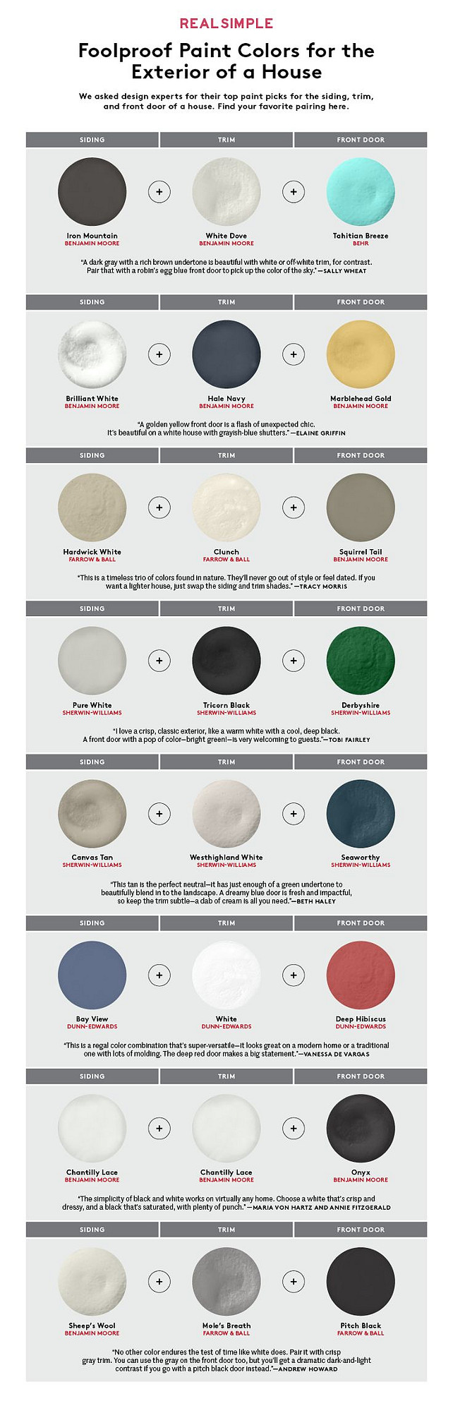 Exterior Paint Color. How to Pick the Perfect Paint Colors for Your House Exterior. Foolproof Exterior Paint Color Palette. Foolproof paint colors for the exterior of houses. Read this before choosing the exterior paint color of your house. #ExterioPaintColor Via Real Simple.