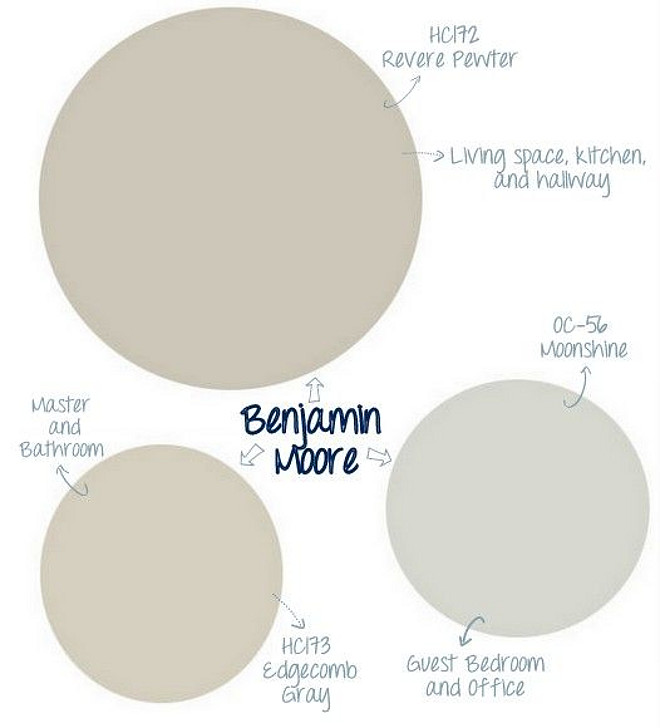 Easy Whole House Paint Color. Choose the paint colors for your entire house. Entire house paint color. Benjamin Moore Revere Pewter HC-172 for the living room and kitchen. Master Bedroom and master bathroom Benjamin Moore Edgecomb Gray HC-173. Guest Bedroom and bathroom Benjamin Moore Moonshine OC-56. #WholeHouse #PaintColor #House PaintColors Via The DIY Playbook.