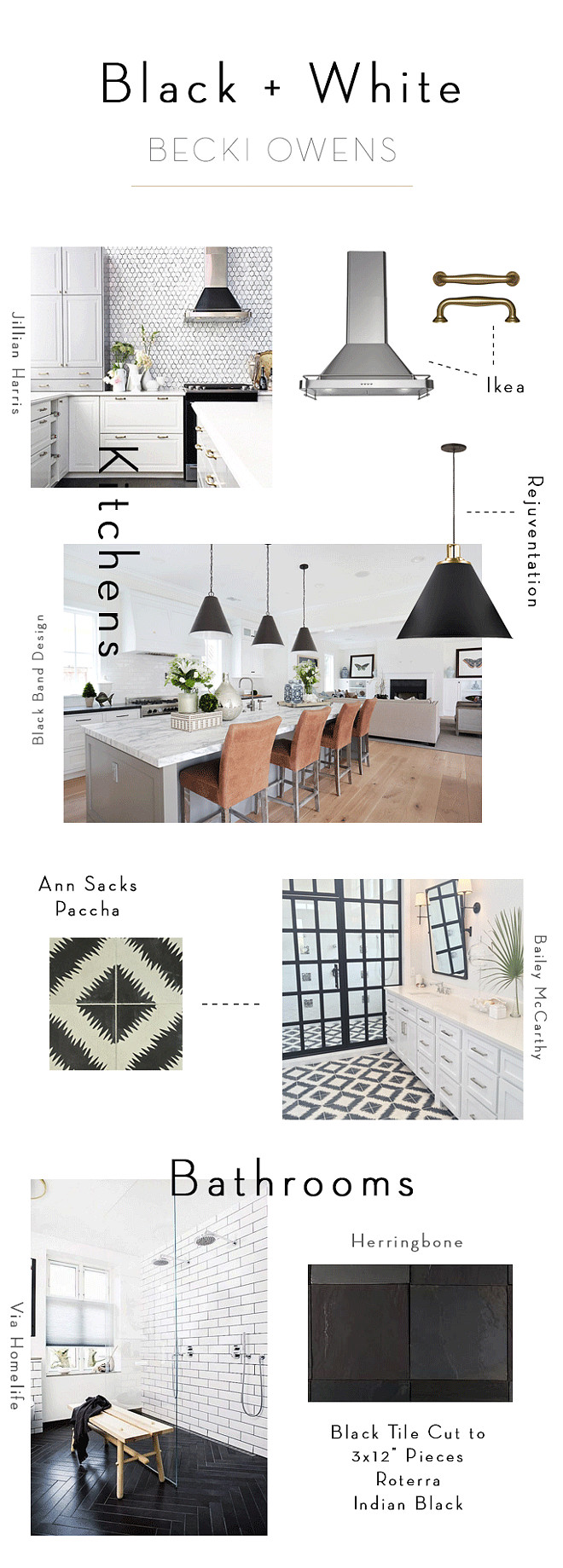 Black and white kitchens and bathroom interiors. How to design black and white interiors. Black and white interior guide. Becki Owens.