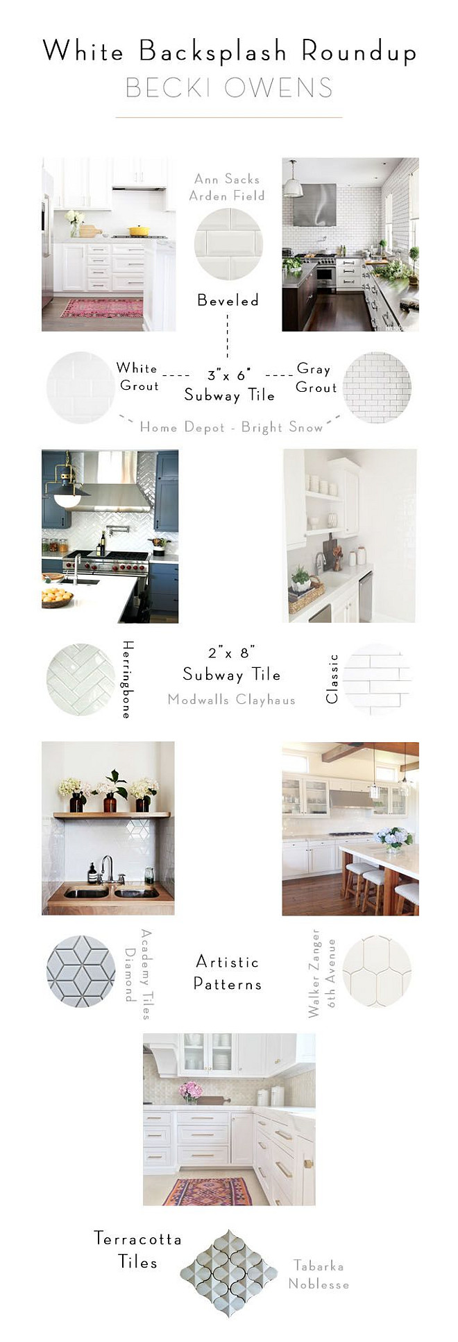 White Backplash Tile Roundup. White backsplash Guide. Interior Design Tips. Becki Owens.