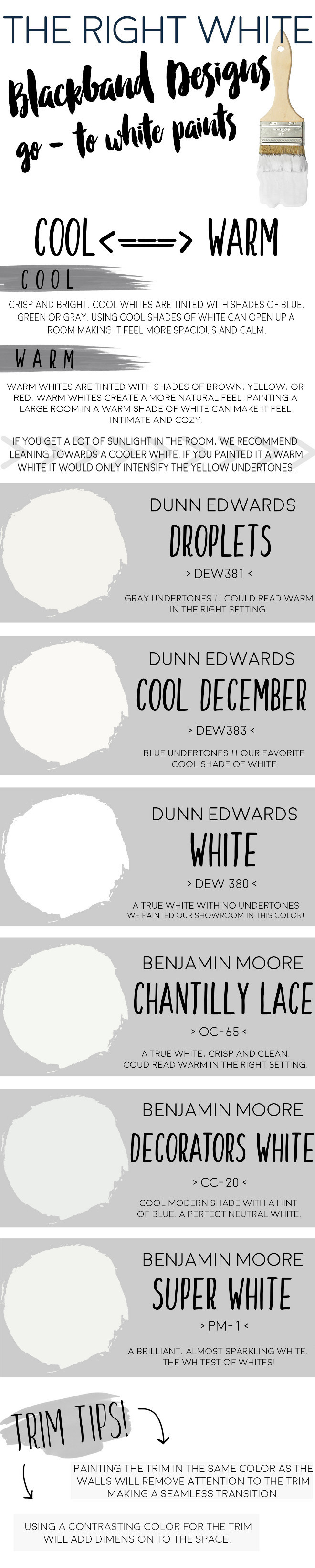 Designer Go-to White Paints. Cool and Warm White Paint. Dunn Edwards Droplets DEW 381. Dunn Edwards Cool December DEW 383. Dunn Edwards White DEW 380. Benjamin Moore Chantilly Lace OC-65. Benjamin Moore Decorators White CC-20. Benjamin Moore Super White PM-1.
