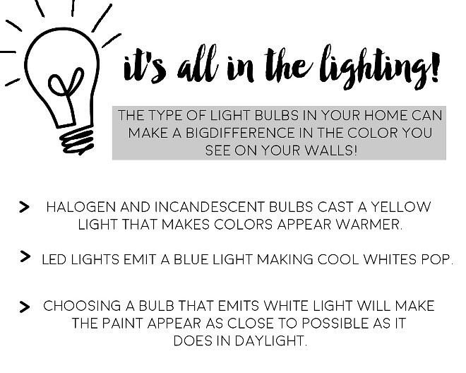 The truth about lighting and paint color.