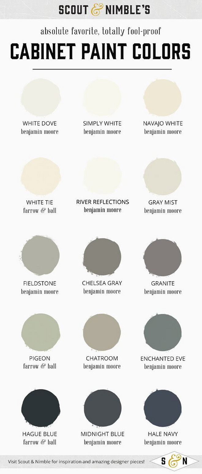 Interior design ideas home bunch interior design ideas for Cupboard paint colours