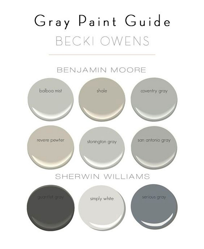 Best Gray Paint Colors by Benjamin Moore and Sherwin Williams. Popular Gray paint colors by Benjamin Moore and Sherwin Williams. Grays by Benjamin Moore Benjamin Moore Balboa Mist. Benjamin Moore Shale. Benjamin Moore Coventry Gray. Benjamin Moore Revere Pewter. Benjamin Moore Stonington Gray. Benjamin Moore San Antonio gray. Grays by Sherwin Williams. Sherwin Williams Gauntlet Gray. Sherwin Williams Simply White. Sherwin Williams Serious Gray. #Graypaintcolors #BestGrayBenjaminMoorePaintColors #BestGraySherwinWilliamsPaintColor #PopularGrays #BenjaminMooreBalboaMist #BenjaminMooreShale #BenjaminMooreCoventryGray #BenjaminMooreReverePewter #BenjaminMooreStoningtonGray #BenjaminMooreSanAntonioGray #SherwinWilliamsGauntletGray #SherwinWilliamssimplywhite #SherwinWilliamsseriousgray By Becki Owens