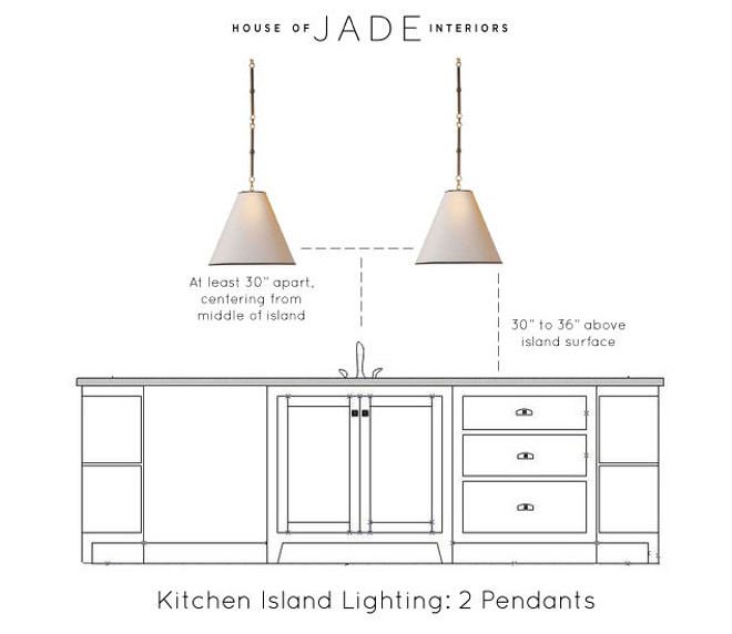 Kitchen Island Lighting Height. Kitchen Island Using Two Pendant Lighting Height. The ideal height and space between two pendants above island. #Kitchenlighting #PendantlightHeight #Pendantlightspace #kitchenlightingheight House of Jade Interiors