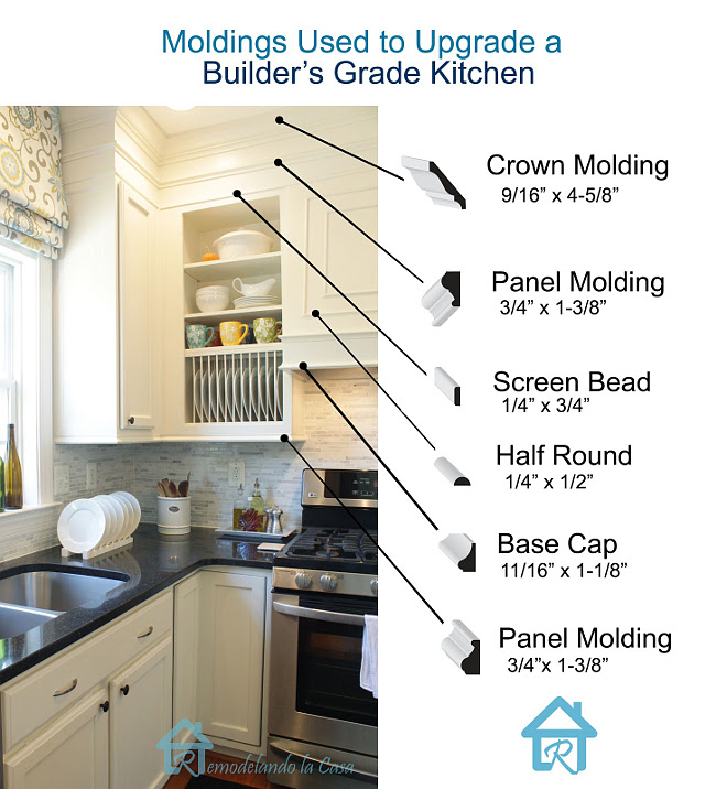 How to upgrade your builders kitchen with cabinet trim. Cabinet Moldings used to upgrade a builders grade kitchen #CabinetTrim #UpgradeKitchenIdeas #Upgradebuildersgradekitchen