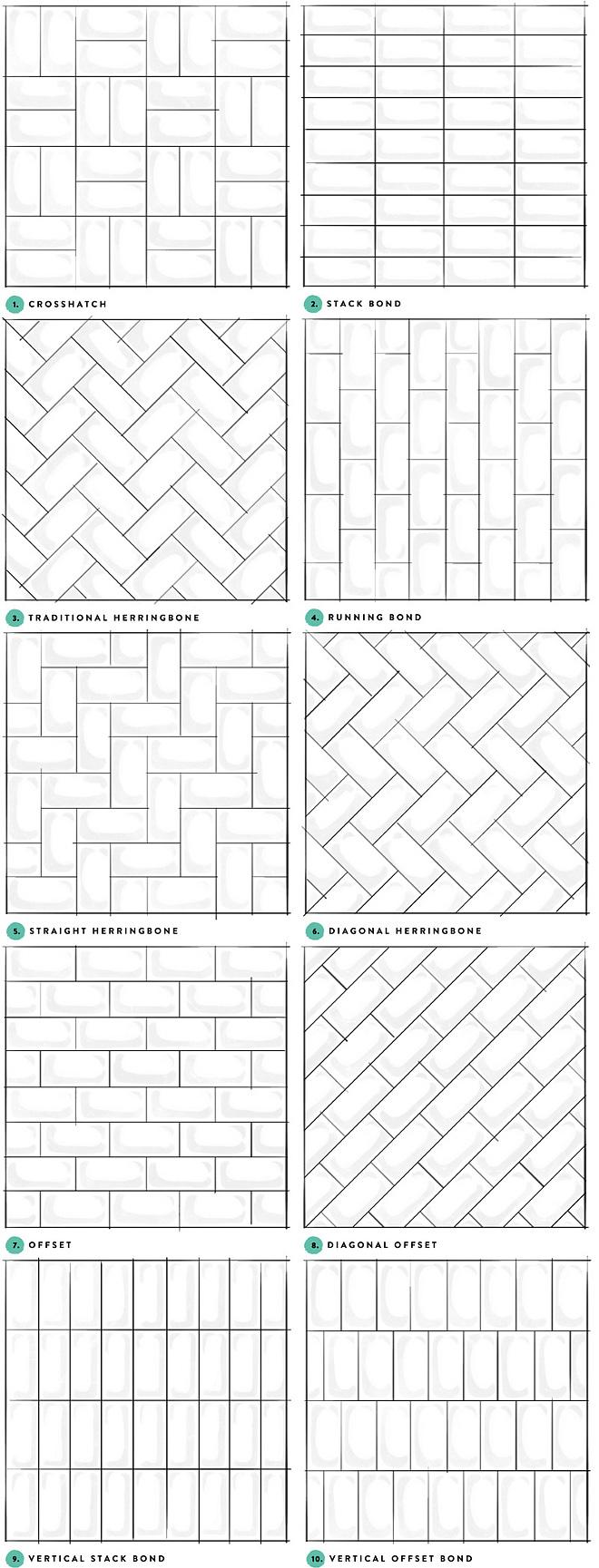 Subway tile pattern.