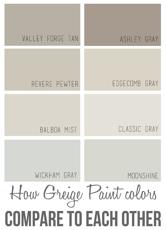 Comparing Gray Paint Colors by Benjamin Moore. Benjamin Moore Valley Forge Tan. Benjamin Moore Ashley Gray. Benjamin Moore Revere Pewter. Benjamin Moore Edgecomb Gray. Benjamin Moore Balboa Mist. Benjamin Moore Classic Gray. Benjamin Moore Wickham Gray. Benjamin Moore Moonshine. Via Over The Big Moon.
