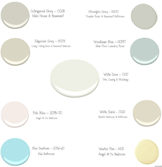 Complete House Paint Palette. Complete House Paint Colors by Benjamin Moore - Room by room. Complete House Paint Palette: Benjamin Moore Collingwood Gray OC-28. Benjamin Moore Stonington Gray HC-170. Benjamin Moore Edgecomb Gray HC-173. Benjamin Moore Woodlawn Blue HC 147. Benjamin Moore White Dove OC-17 Trims and Moldings. Benjamin Moore Pink Bliss 2093-70. Benjamin Moore White Sand OC-10. Benjamin Moore Blue Seafoam 2056-60. Benjamin Moore Weston Flax HC-5. #CompeteHousePaintPalette Via Simply Vanessa.