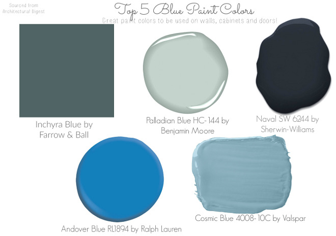 Top 5 Blue Paint Colors. Blue Paint Colors: Inchyra Blue by Farrow and Ball. Palladian Blue HC-144 by Benjamin Moore. Naval SW 6244 by Sherwin-Williams. Andover Blue RL1894 by Ralph Lauren. Cosmic Blue 4008-10C by Valspar. #Bluepaintcolors #blue #paintcolor #BluePaintColor #InchyraBluebyFarrowandBall #PalladianBlueHC144byBenjaminMoore #NavalSW6244bySherwinWilliams #AndoverBlueRL1894byRalphLauren #CosmicBluebyValspar See more paint colors on HomeBunch. Via HomeBunch