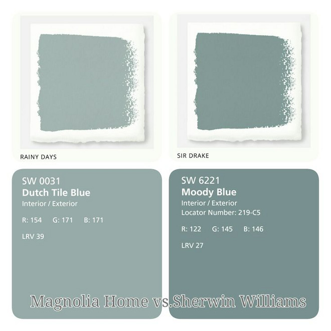 Coastal Blue paint colors by Sherwin Williams and Magnolia Home Paint. Sherwin Williams SW 6219 Rainy Day. Magnolia Home Sir Drake. Sherwin Williams SW 0031 Dutch Tile Blue. Sherwin Williams SW 6221 Moody Blue #SherwinWilliamsSW6219RainyDay #MagnoliaHomeSirDrake #SherwinWilliamsSW0031DutchTileBlue #SherwinWilliamsSW6221MoodyBlue