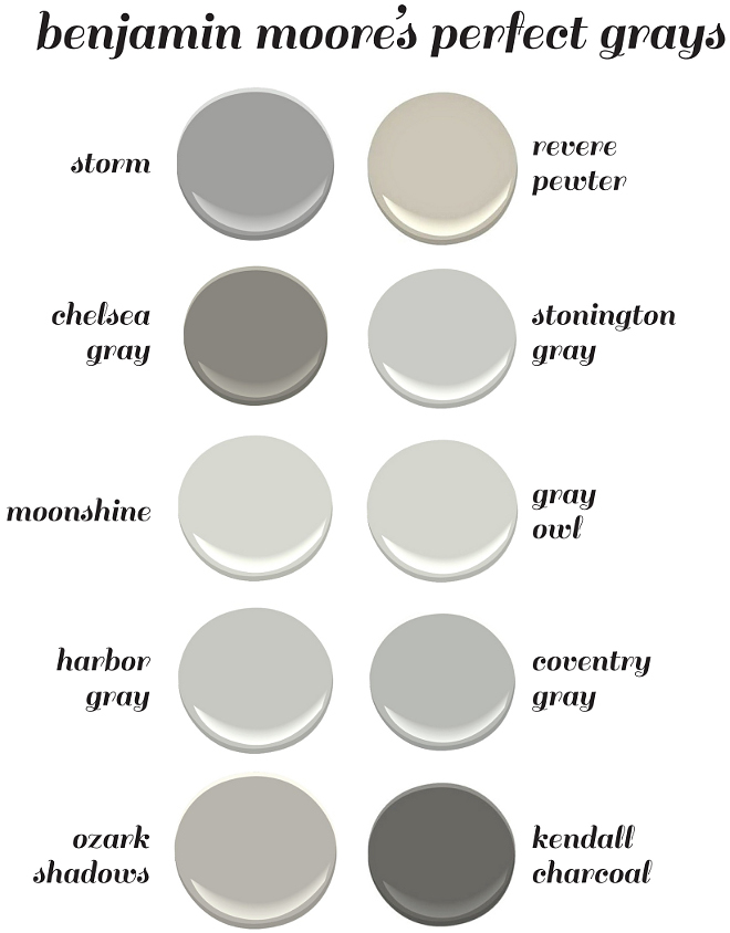 Benjamin Moore's Perfect Gray Paint Colors. Benjamin Moore Storm. Benjamin Moore Revere Pewter. Benjamin Moore Chelsea Gray. Benjamin Moore Stonington Gray. Benjamin Moore Moonshine. Benjamin Moore Gray owl. Benjamin Moore Harbor Gray. Benjamin Moore Coventry Gray. Benjamin Moore Ozark Shadows. Benjamin Moore Kendall Charcoal. benjamin-moore-perfect-gray-paints
