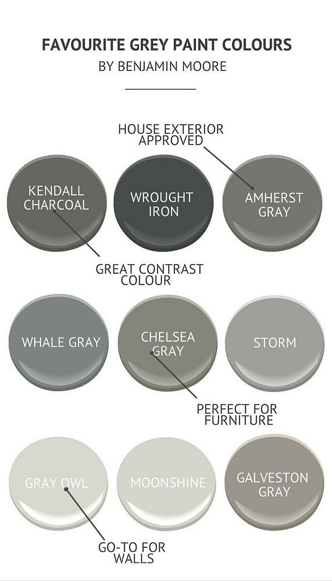 Interior design ideas relating to paint color ideas home for Grey white paint colors