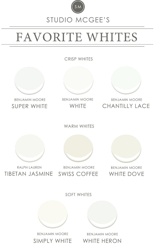 Favorite White Paint Colors Crisp Super Benjamin Moore