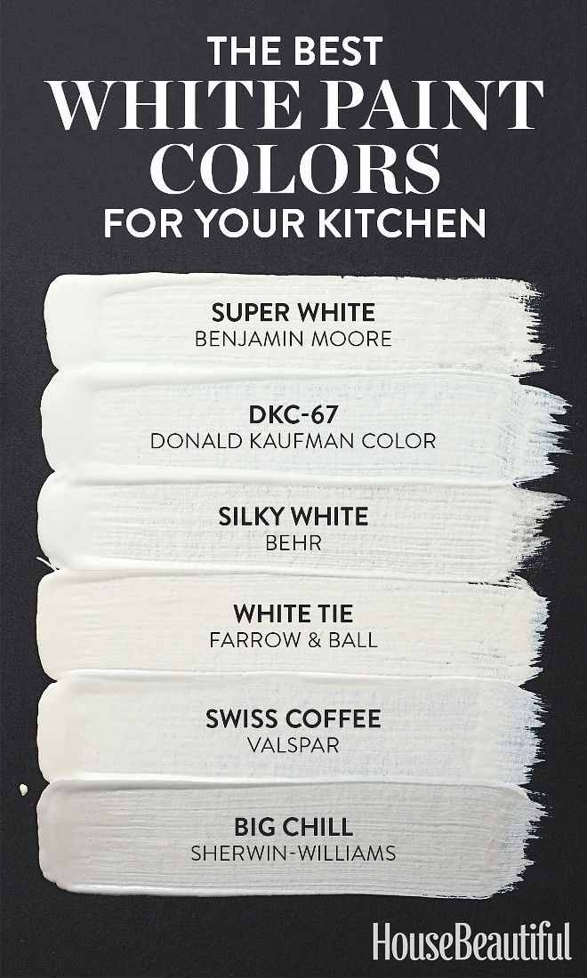 White Paint Colors for Kitchens. White Kitchen Paint Colors, Best White Paint Colors Super White Benjamin Moore, DKC-67 Donald Kaufaman Color, Silky White Behr, White Tie farrow and Ball, Swiss Coffee Valspar, Big Chill Sherwin Williams #WhitePaintColors #KitchenWhitePaintColors #WhiteKitchenPaintColors #WhiteKitchenPaintColor #BestWhitePaintColors #SuperWhiteBenjaminMoore #DKC67DonaldKaufamanColor #SilkyWhiteBehr #WhiteTiefarrowandBall #SwissCoffeeValspar #BigChillSherwinWilliams Via House Beautiful