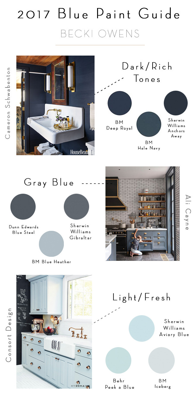 Blue Paint Colors. Dark Blue paint colors, Benjamin Moore Deep Royal. Benjamin Moore Hale Navy. Sherwin Williams Anchors Away. Gray Blue paint colors Dunn Edwards Blue Steel. Benjamin Moore Blue Heather. Sherwin Williams Gibraltar. Light and Fresh Blue Paint Colors. Sherwin Williams Aviary Blue. Behr Peek a Blue. Benjamin Moore Iceberg #BluePaintColors #BluePaintColor #DarkBluepaintcolors #BenjaminMooreDeepRoyal #BenjaminMooreHaleNavy #SherwinWilliamsAnchorsAway #GrayBluepaintcolors #DunnEdwardsBlueSteel #BenjaminMooreBlueHeather #SherwinWilliamsGibraltar #LightBluePaintColors #Sherwin WilliamsAviaryBlue #BehrPeekaBlue #BenjaminMooreIceberg Via Becki Owens