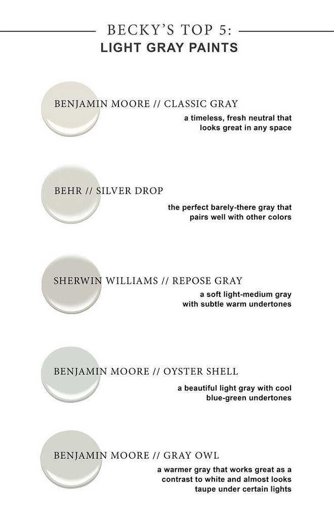 Light Gray Paint Colors. Benjamin Moore Classic Gray. Behr Silver Drop. Sherwin Williams Repose Gray. Benjamin Moore Oyster Shell. Benjamin Moore Gray Owl #BenjaminMooreClassicGray #BehrSilverDrop #SherwinWilliamsReposeGray #BenjaminMooreOysterShell #BenjaminMooreGrayOwl #LightGrayPaintColors Via Becki Owens