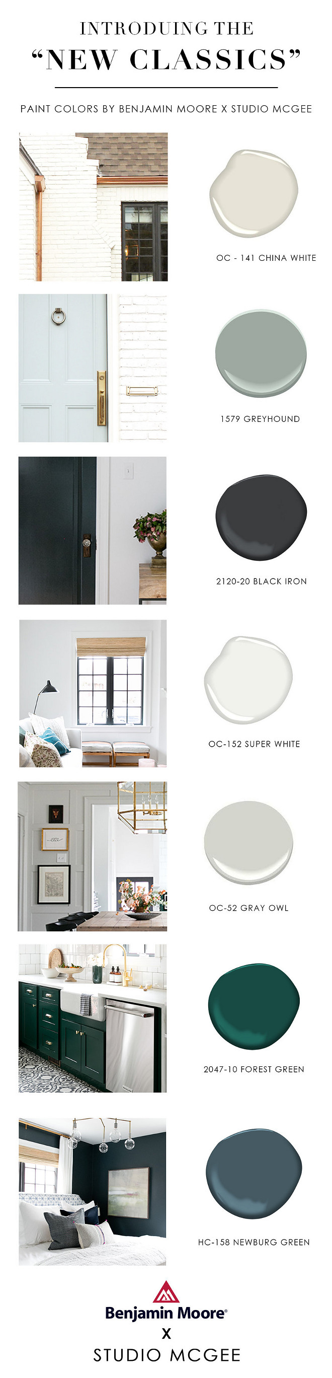 New Benjamin Moore Paint Colors. New Classic Benjamin Moore Paint Colors Benjamin Moore OC-141 China White. Benjamin Moore 1579 Greyhound. Benjamin Moore 2120-20 Black Iron. Benjamin Moore OC-152 Super White. Benjamin Moore OC-52 Gray Owl. Benjamin Moore 2047-10 Forest Green. Benjamin Moore HC-158 Newburg Green #BenjaminMooreOC141ChinaWhite #BenjaminMoore1579Greyhound #BenjaminMooreBlackIron #BenjaminMooreOC152SuperWhite #BenjaminMooreOC52GrayOwl #BenjaminMooreForestGreen #BenjaminMooreHC158NewburgGreen Benjamin Moore Paint Colors. New Benjamin Moore Paint Colors with Pictures #NewBenjaminMoorePaintColors #BenjaminMoorePaintColor #BenjaminMoore #PaintColor #BenjaminMoorePaintColors #NewPaintColors #PaintColorswithPictures #PaintColorPictures