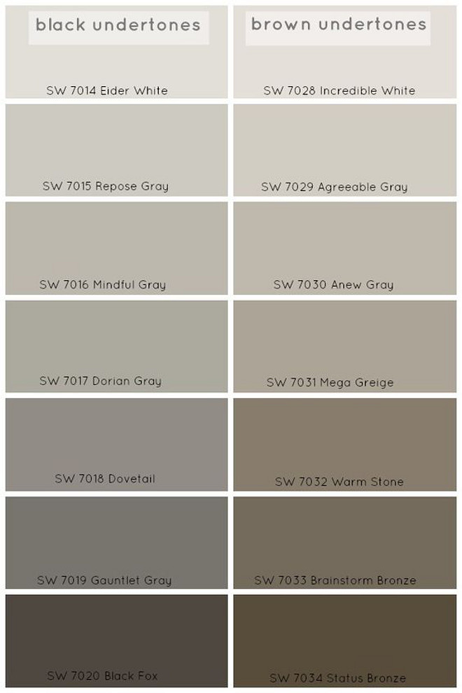 Choosing Grey paint Colors. Grey paint colors with black undertones Sherwin Williams Elder White. Sherwin Williams Repose Gray. Sherwin Williams Mindful Gray. Sherwin Williams Dorian Gray. Sherwin Williams Dovetail. Sherwin Williams Gauntlet Gray. Sherwin Williams Black Fox. Grey paint colors with brown undertones Sherwin Williams Incredible White. Sherwin Williams Agreeable Gray. Sherwin Williams Anew Gray. Sherwin Williams Mega Greige. Sherwin Williams Warm Stone. Sherwin Williams Brainstorm Bronze. Sherwin Williams Status Bronze. via Claire Brody