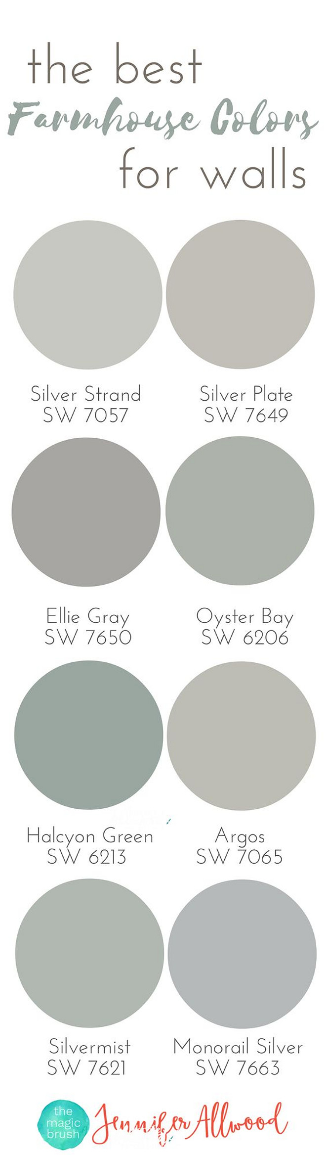 Farmhouse Paint Colors. The Best Farmhouse Paint Colors. Sherwin Williams SW 7057 Silver Strand. Sherwin Williams SW 7649 Silver Plate. Sherwin Williams SW 7650 Ellie Gray. Sherwin Williams SW 6206 Oyster Bay. Sherwin Williams SW 6213 Halcyon Green. Sherwin Williams SW 7065 Argos. Sherwin Williams SW 7621 Silvermist. Sherwin Williams SW 7663 Monorail Silver #SherwinWilliamsSW7057SilverStrand #SherwinWilliamsSW7649SilverPlate #SherwinWilliamsSW7650EllieGray #SherwinWilliamsSW6206OysterBay #SherwinWilliamsSW6213HalcyonGreen #SherwinWilliamsSW7065Argo #SherwinWilliamsSW7621Silvermis #SherwinWilliamsSW7663MonorailSilver #PopularFarmhousePaintColors #FarmhousePaintColors #BestFarmhousePaintColors #PopularFarmhouse #Farmhouse #PaintColors Via Jennifer Allwood - The Magic Brush