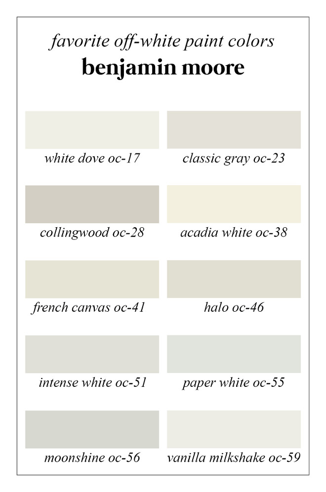 Off White Benjamin Moore Paint Colors. Benjamin Moore OC-17 White Dove, Benjamin Moore OC-23 Classic Gray, Benjamin Moore OC-28 Collingwood, Benjamin Moore OC-38 Acadia White, Benjamin Moore OC-41 French Canvas, Benjamin Moore OC-46 Halo, Benjamin Moore OC-51 Intense White, Benjamin Moore OC-55 Paper White, Benjamin Moore OC-56 Moonshine, Benjamin Moore OC-59 Vanilla Milkshake Favorite Off White Benjamin Moore Paint Colors #BenjaminMooreWhite #paintcolors #BenjaminMooreOC17WhiteDove #BenjaminMooreOC23ClassicGray #BenjaminMooreOC28Collingwood #BenjaminMooreOC38AcadiaWhite #BenjaminMooreOC41FrenchCanvas #BenjaminMooreOC46Halo #BenjaminMooreOC51IntenseWhite #BenjaminMooreOC55PaperWhite #BenjaminMooreOC56Moonshine #BenjaminMooreOC59 VanillaMilkshake #OffWhitepaintcolors #BenjaminMoore #PaintColors Via My Loveseat Sofa