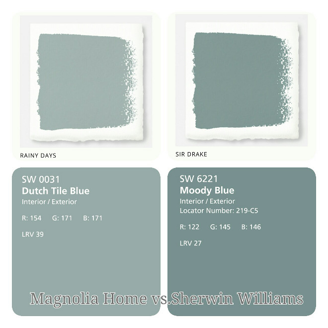 Magnolia Home Paint Color vs Sherwin Williams. Magnolia Home Paint vs. Sherwin Williams Paint. (Just used sherwin williams color snap app to match!) Fixer Upper Paints. Blue Paints. Rainy Days matches dutch tile blue and Sir Drake matches moody blue