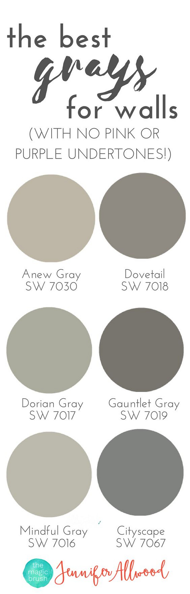 Best Gray Paint Colors with no pink or purple undertones. Sherwin Williams SW 7030 Anew Gray. Sherwin Williams SW 7018 Dovetail. Sherwin Williams SW 7017 Dorian Gray. Sherwin Williams SW 7019 Gauntlet Gray. Sherwin Williams SW 7016 Mindful Gray. Sherwin Williams SW 7067 Cityscape #SherwinWilliamsSW700AnewGray #SherwinWilliamsSW7018Dovetail #SherwinWilliamsSW7017DorianGray #SherwinWilliamsSW7019GauntletGray #SherwinWilliamsSW7016MindfulGray #SherwinWilliamsSW7067Cityscape #BestGrayPaintColors #undertones