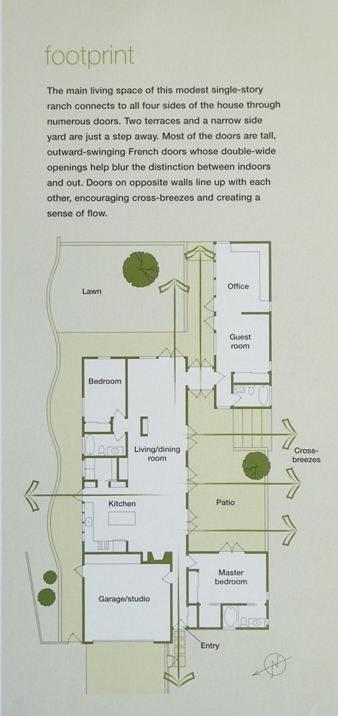 Empty nester home plans Small Ranch home floor plan and garden plan perfect for empty nesters Empty nester home plans Empty nester home plan ideas Empty nester home plans #Emptynesterhomeplan #Emptynesterhomeplans #smallhomefloorplan #ranchfloorplan