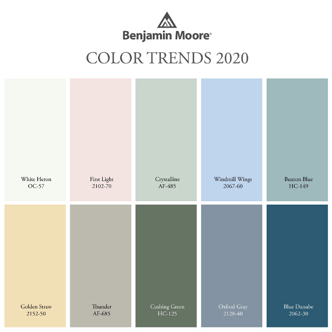 Color Trends 2020.Benjamin Moore Color Trends 2020 Home Bunch Interior