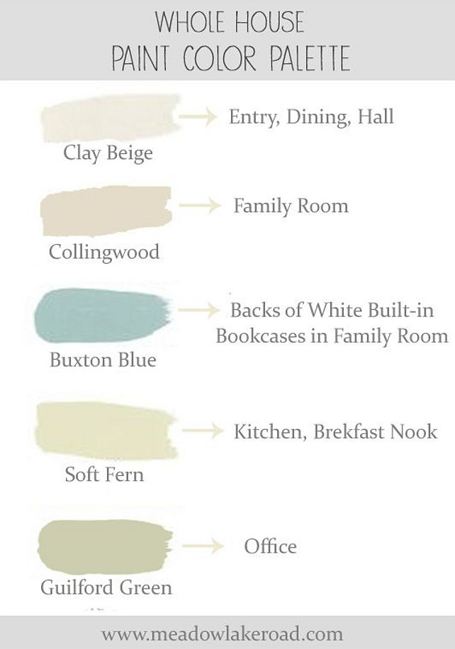 Interior paint color and color palette ideas with pictures - Whole house interior paint palette ...