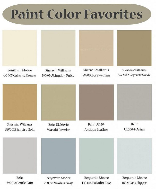 Designers Favorite Paint Color For Interiors