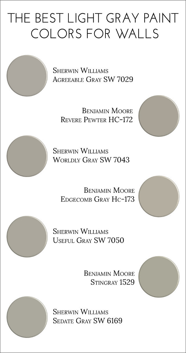 Light Gray Paint Colors For Walls. Agreeable Gray SW 7029 Sherwin Williams. Revere Pewter HC-172 Benjamin Moore. Worldly Gray SW 7043 Sherwin Williams. Edgecomb Gray HC-173 Benjamin Moore. Useful Gray SW 7050 Sherwin Williams. Stingray 1529 Benjamin Moore. Sedate Gray SW 6169 Sherwin Williams. Via Jillian Lare.