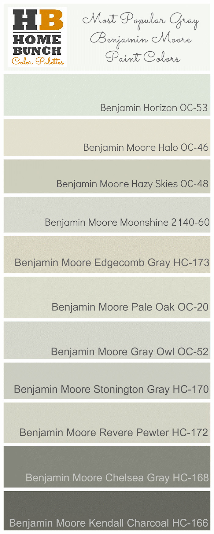 Most Popular Gray Benjamin Moore Paint Colors. Benjamin Horizon OC-53, Benjamin Moore Halo OC-46, Benjamin Moore Hazy Skies OC-48, Benjamin Moore Moonshine 2140-60, Benjamin Moore Edgecomb Gray HC-173, Benjamin Moore Pale Oak OC-20, Benjamin Moore Gray Owl OC-52, Benjamin Moore Stonington Gray HC-170, Benjamin Moore Revere Pewter HC-172, Benjamin Moore Chelsea Gray HC-168, Benjamin Moore Kendall Charcoal HC-166