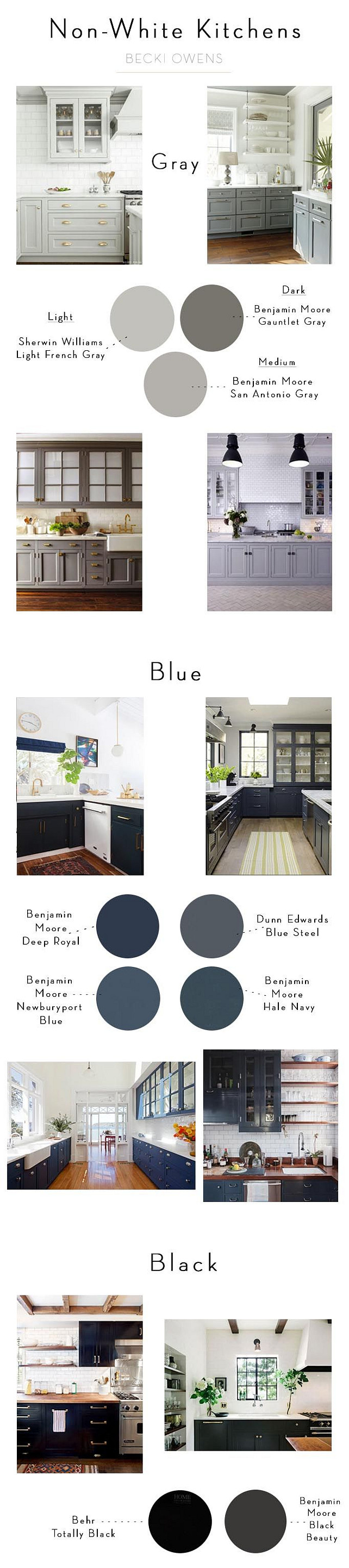 Non-White Kitchen Paint Color. Non-White Kitchen Paint Color Suggestions. Non-White Kitchen Paint Color Ideas. #NonWhiteKitchenPaintColor Gray Kitchen Paint Color: Light Gray Paint Color: Light French Gray by Sherwing Williams. Medium Gray Paint Color: San Antonio Gray by Benjamin Moore. Dark Gray Paint Color: Gauntlet Gray by Benjamin Moore. Navy Kitchen Paint Color: Deep Royal by Benjamin Moore. Newburyport Blue by Benjamin Moore. Hale Navy by Benjamin Moore. Blue Steel Dunn Edwards. Black Kitchen Paint Color: Totally Black by Behr. Black Beauty by Benjamin Moore. Becki Owens.