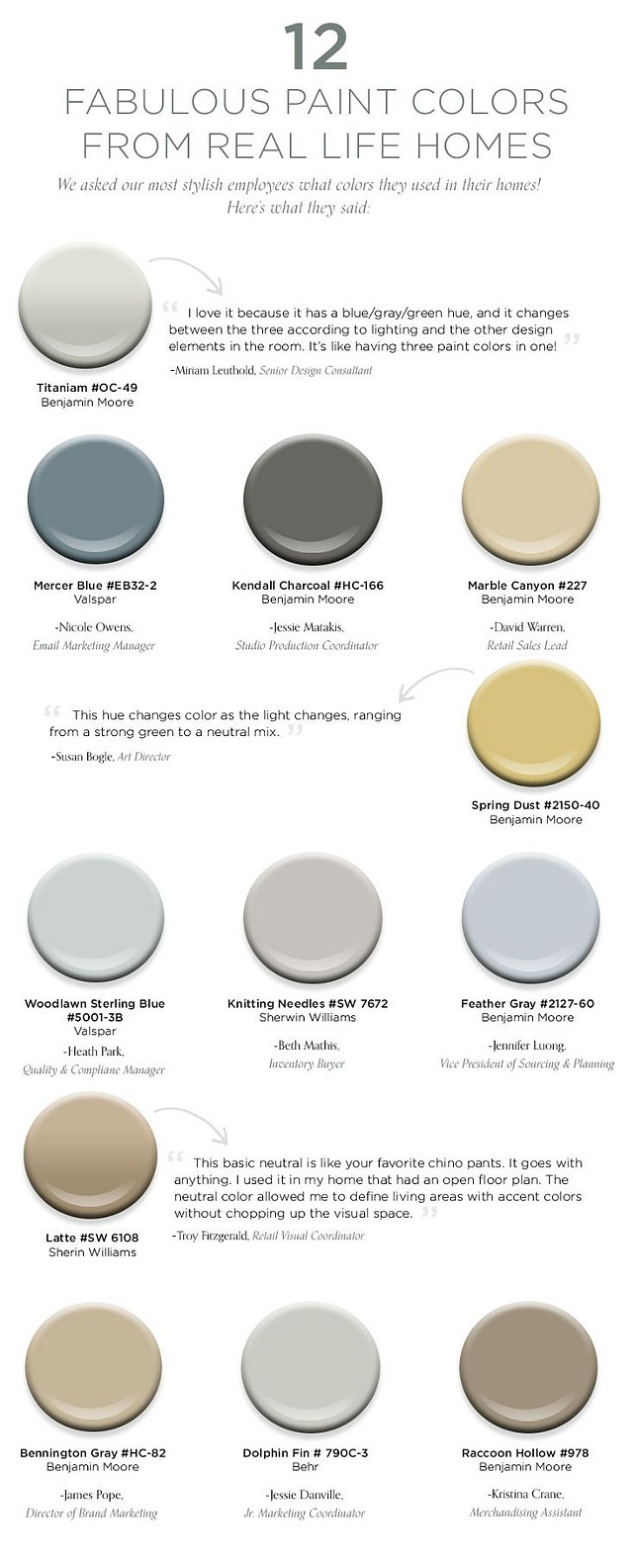 Paint Color Ideas. Fabulous Paint Colors for real homes.