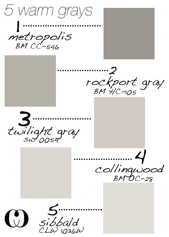 Warm Gray Paint Colors for Walls and Cabinets. Metropolis CC-546 Benjamin Moore. Rockport Gray HC-105 Benjamin Moore. Twilight Gray SW 0054 Sherwin Williams. Collingwood OC-28 Benjamin Moore. Sibbald CLW 1036W. #WarmGray #WarmGrayPaintColors #BenjaminMoorePaintColors Via Callooh Callay.