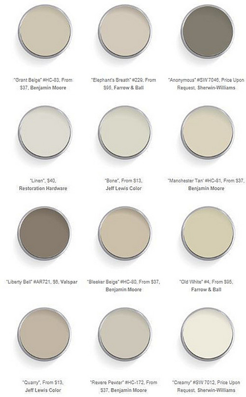 Warm Neutral Color Palette. #NeutralColorPalette #WarmNeutral #PaintColor Via Things That Inspire.
