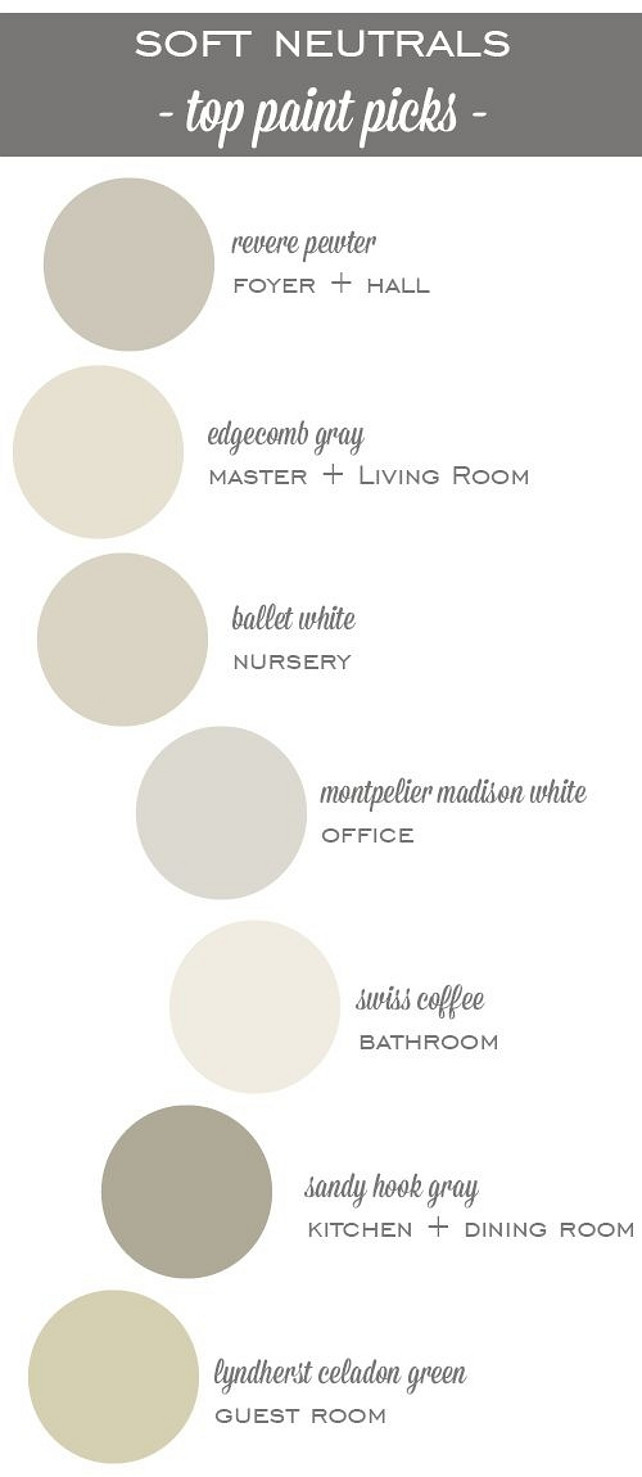 Top Benjamin Moore Paint Color Picks. Whole House Color Palette. Neutral Paint Color by Benjamin Moore. Revere Pewter Benjamin Moore. Edgecomb Gray Benjamin Moore. Ballet White Benjamin Moore. Montpelier Madison White Benjamin Moore. Swiss Coffee Benjamin Moore. Sandy Hook Gray Benjamin Moore. Lyndherst Celadon Green Benjamin Moore. #WholeHousePaintColor #HousePaintColor #HouseColorScheme #NeutralPaintColor #WholeHouseColorPalette #BenjaminMoorePaintColors Via Indulgy.